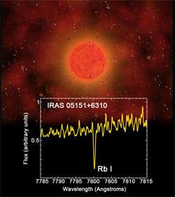 Resultado de imagen de El Rubidio ha sido detectado en las estrellas